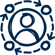 PSI Assessment Cycle icon
